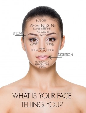 The face: a map to the body's health